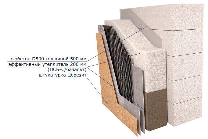 толщина утеплителя для стен из газобетона